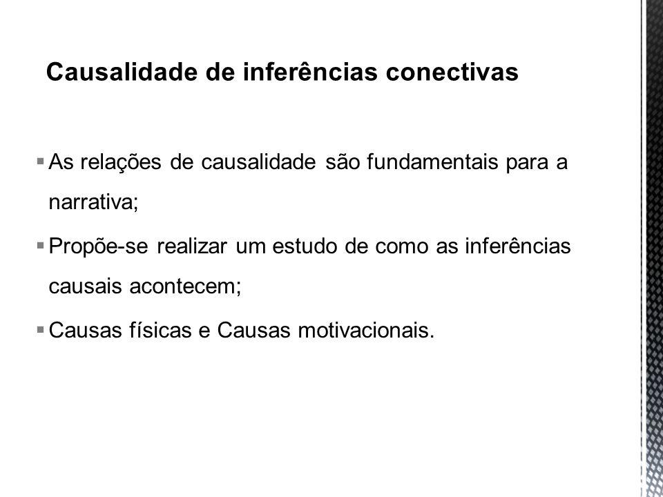 Causalidade de inferências conectivas