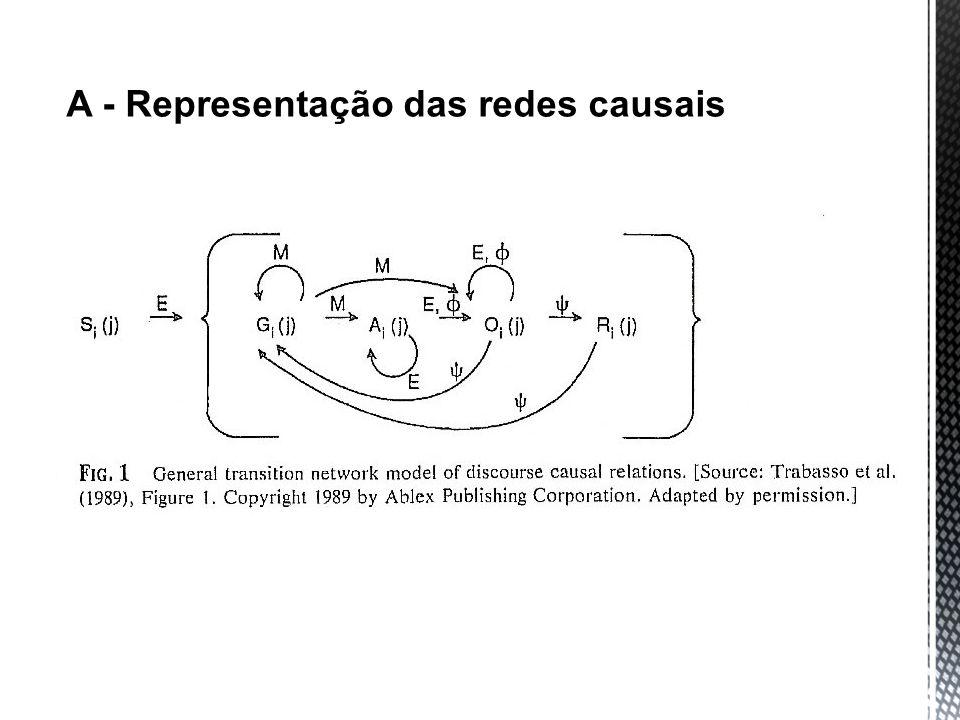 A - Representação das redes causais