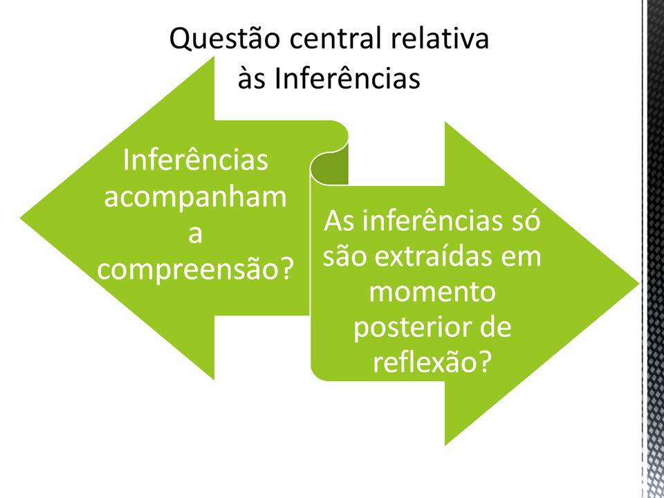Questão central relativa às Inferências