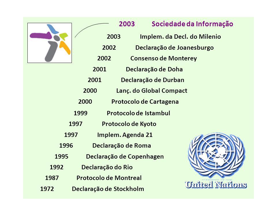 2003 Sociedade da Informação