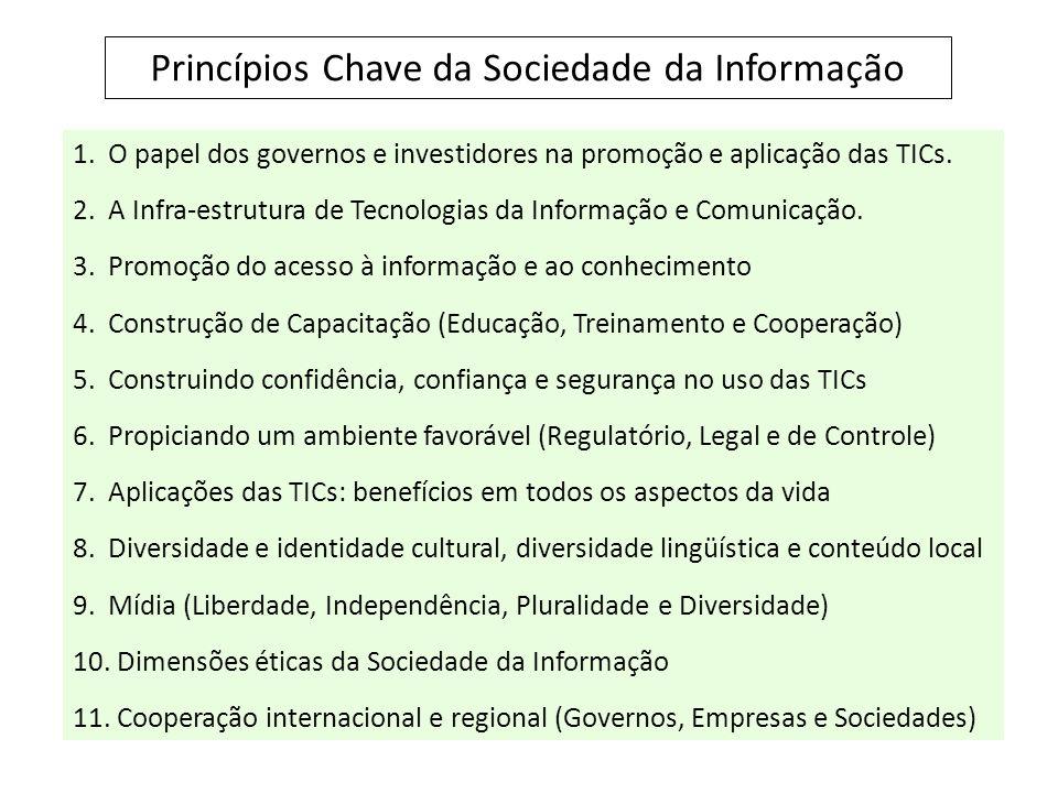Princípios Chave da Sociedade da Informação