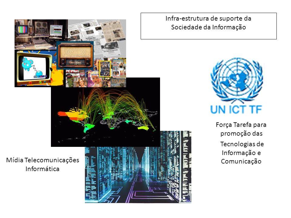 Infra-estrutura de suporte da Sociedade da Informação