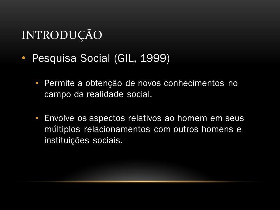 INTrODUÇÃO Pesquisa Social (GIL, 1999)
