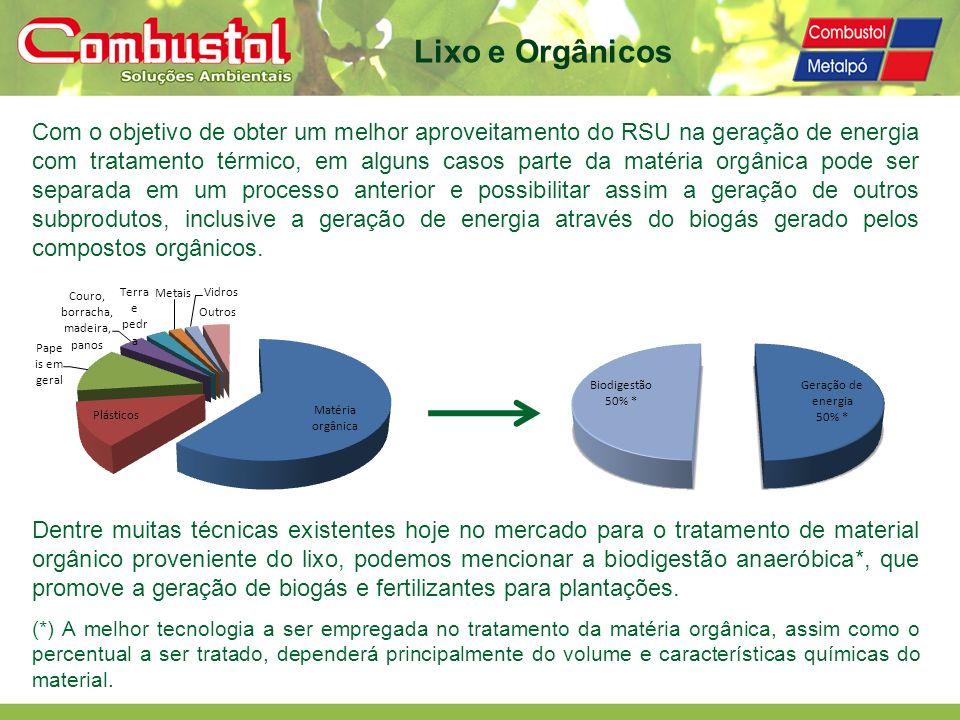 Lixo e Orgânicos