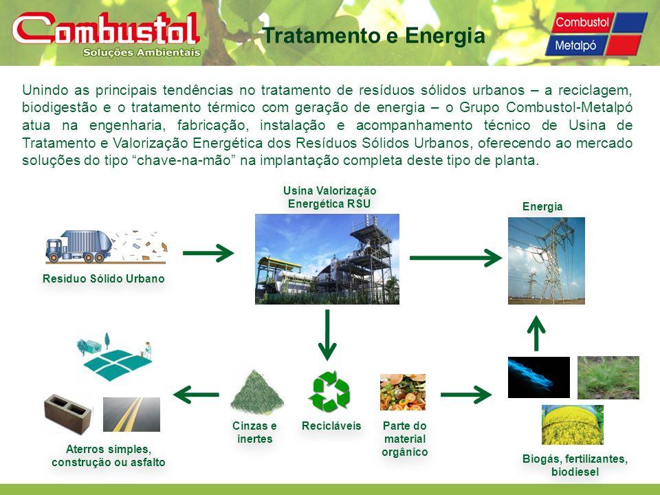 Tratamento e Energia