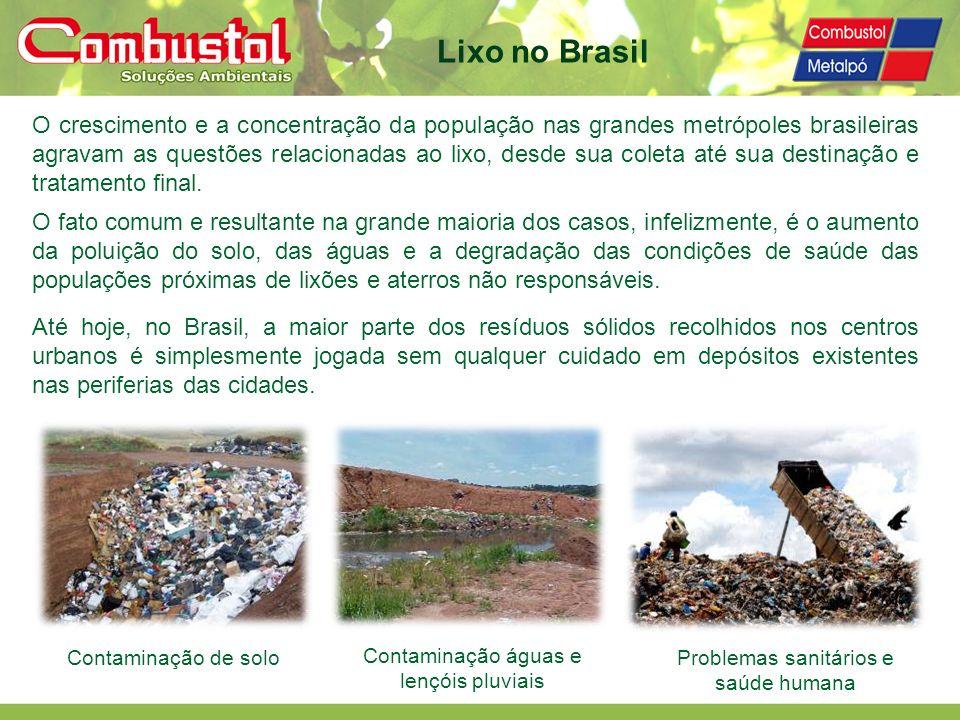Lixo no Brasil