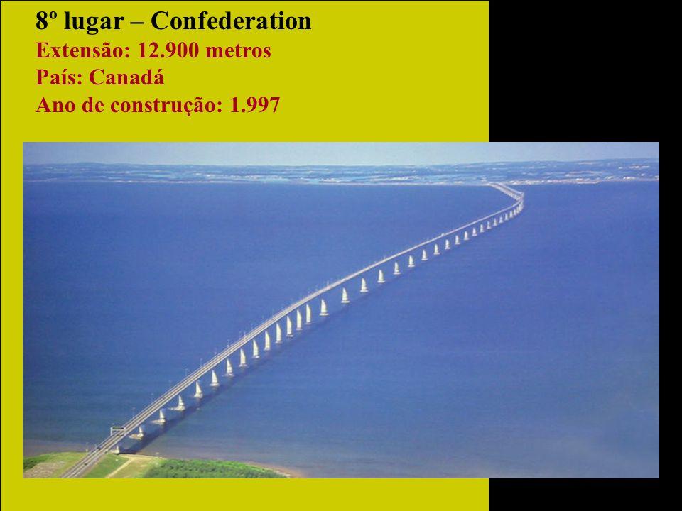 8º lugar – Confederation Extensão: 12