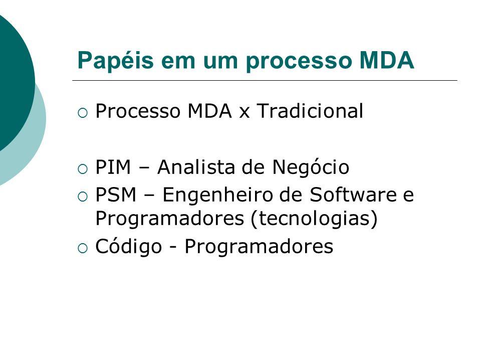 Papéis em um processo MDA