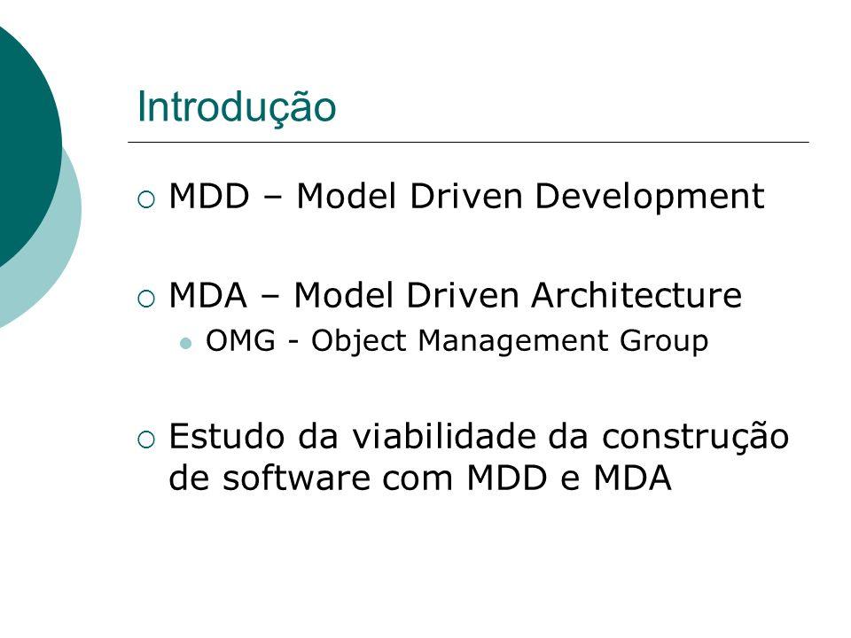 Introdução MDD – Model Driven Development