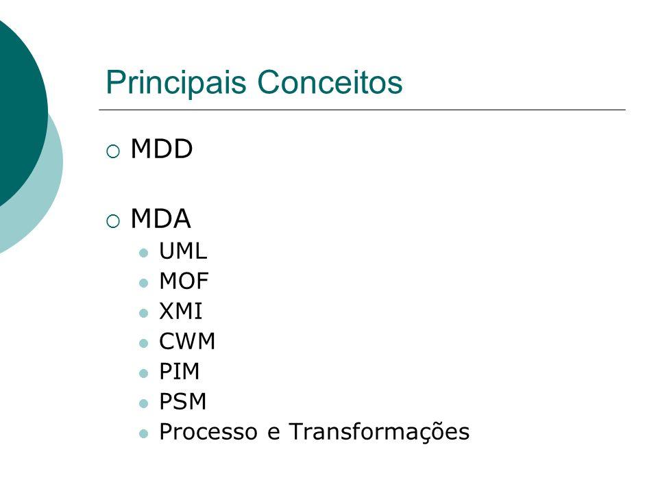 Principais Conceitos MDD MDA UML MOF XMI CWM PIM PSM