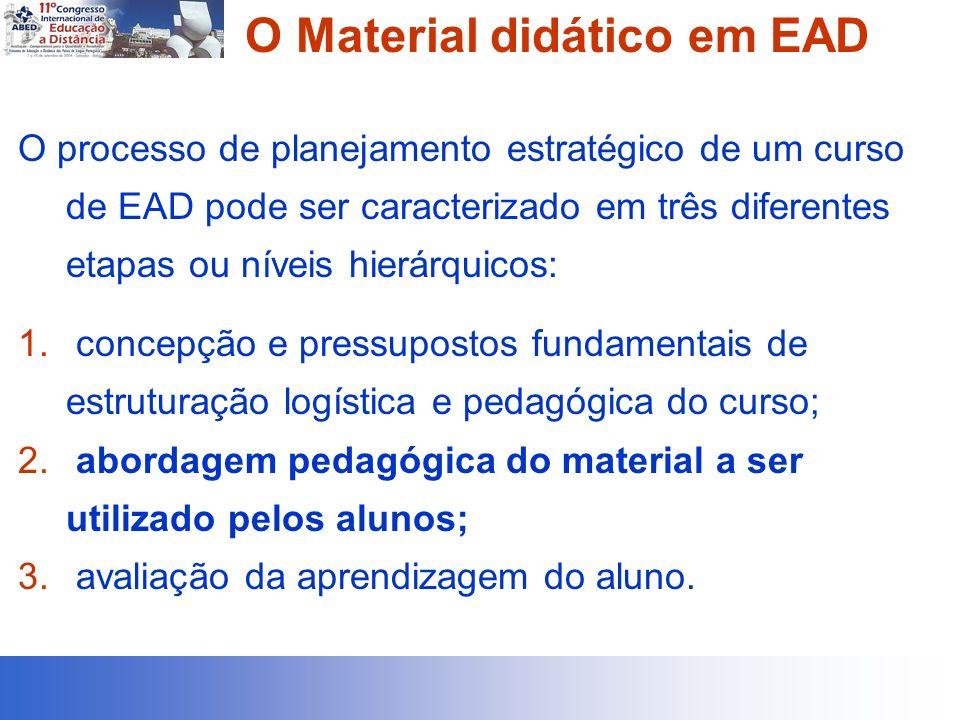O Material didático em EAD