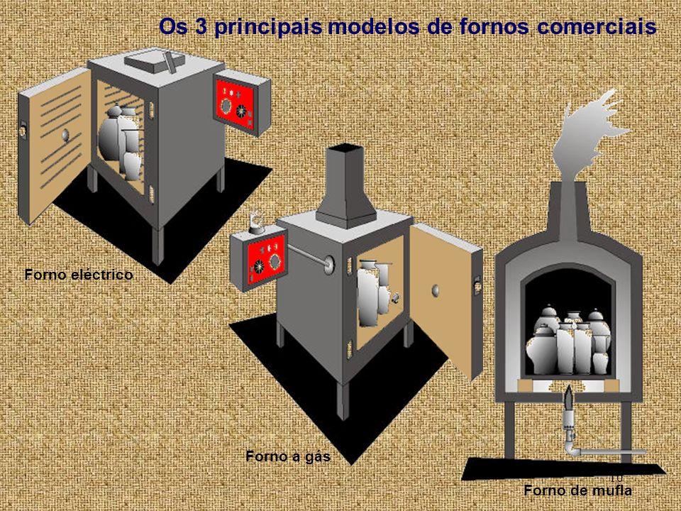 Os 3 principais modelos de fornos comerciais