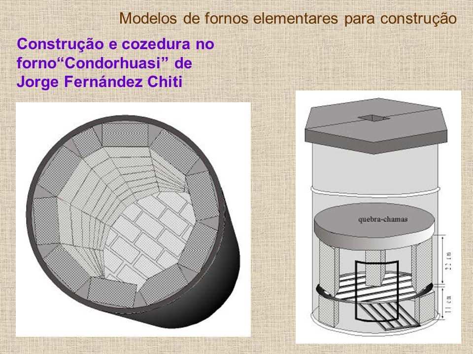 Modelos de fornos elementares para construção