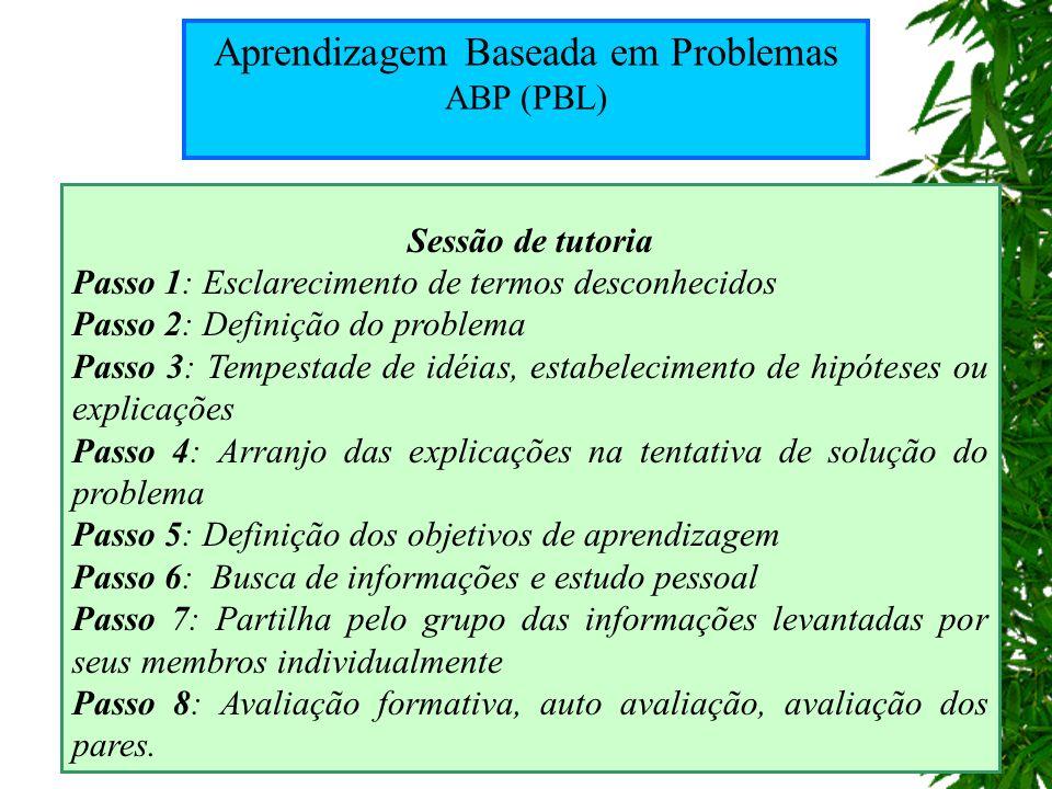 Aprendizagem Baseada em Problemas ABP (PBL)