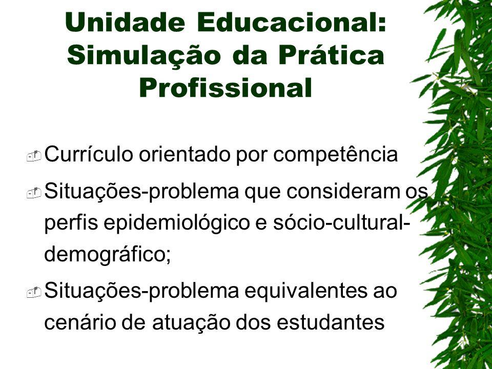 Unidade Educacional: Simulação da Prática Profissional