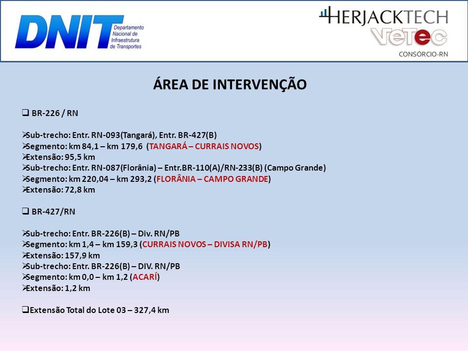 ÁREA DE INTERVENÇÃO BR-226 / RN
