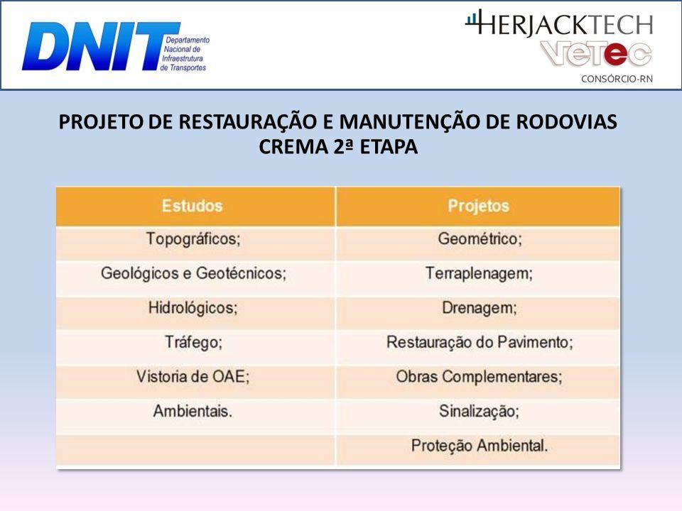 PROJETO DE RESTAURAÇÃO E MANUTENÇÃO DE RODOVIAS
