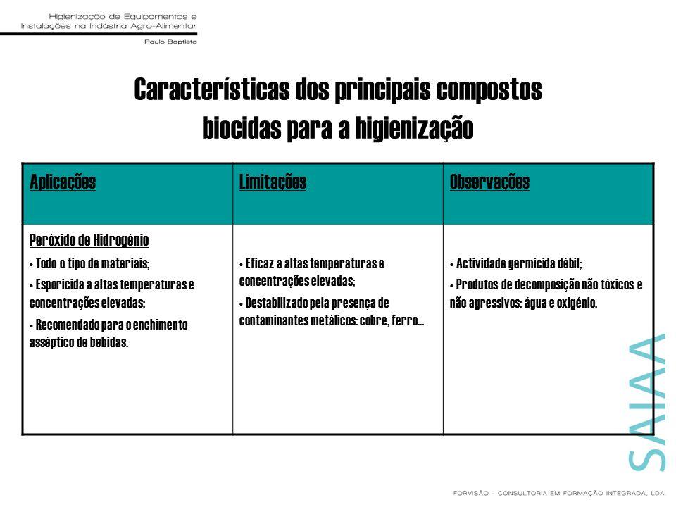 Características dos principais compostos biocidas para a higienização