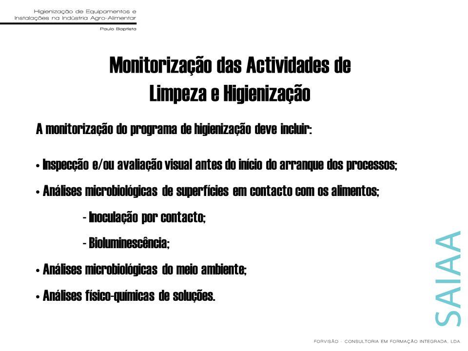 Monitorização das Actividades de Limpeza e Higienização