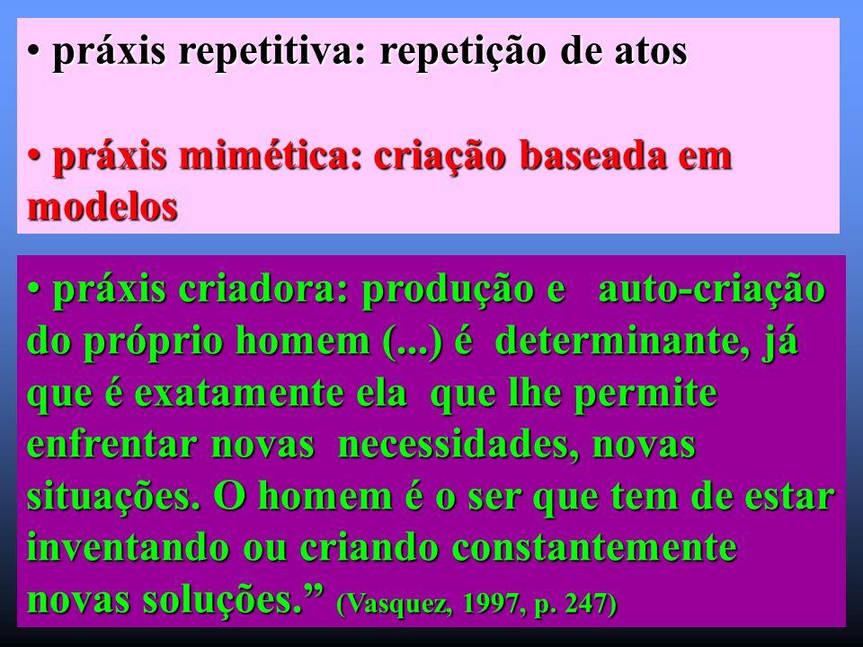 práxis repetitiva: repetição de atos