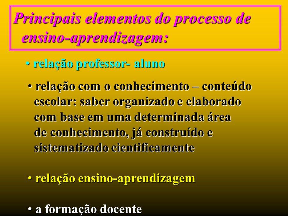 Principais elementos do processo de ensino-aprendizagem: