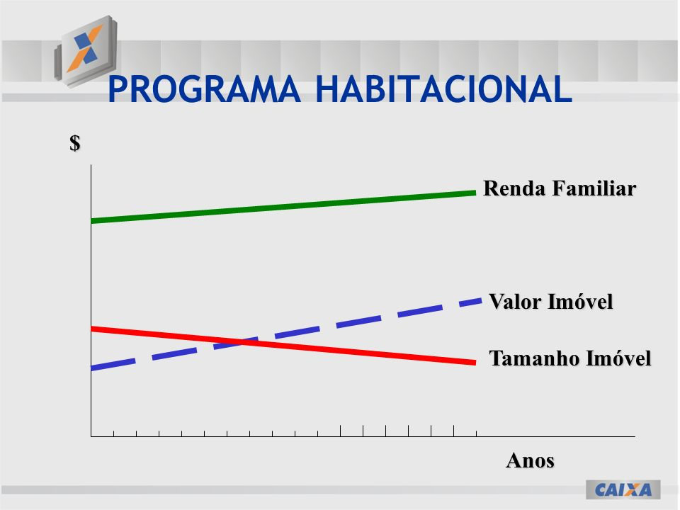 PROGRAMA HABITACIONAL