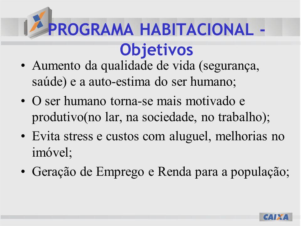PROGRAMA HABITACIONAL - Objetivos