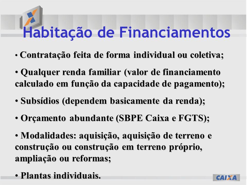 Habitação de Financiamentos