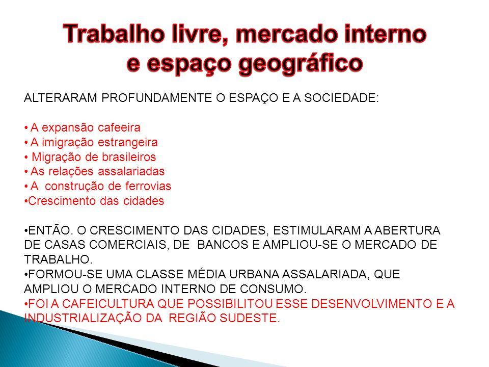 Trabalho livre, mercado interno