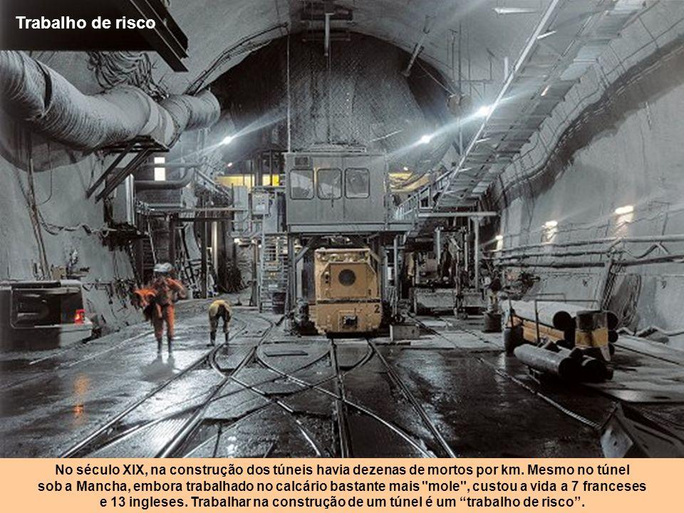Trabalho de risco No século XIX, na construção dos túneis havia dezenas de mortos por km. Mesmo no túnel.