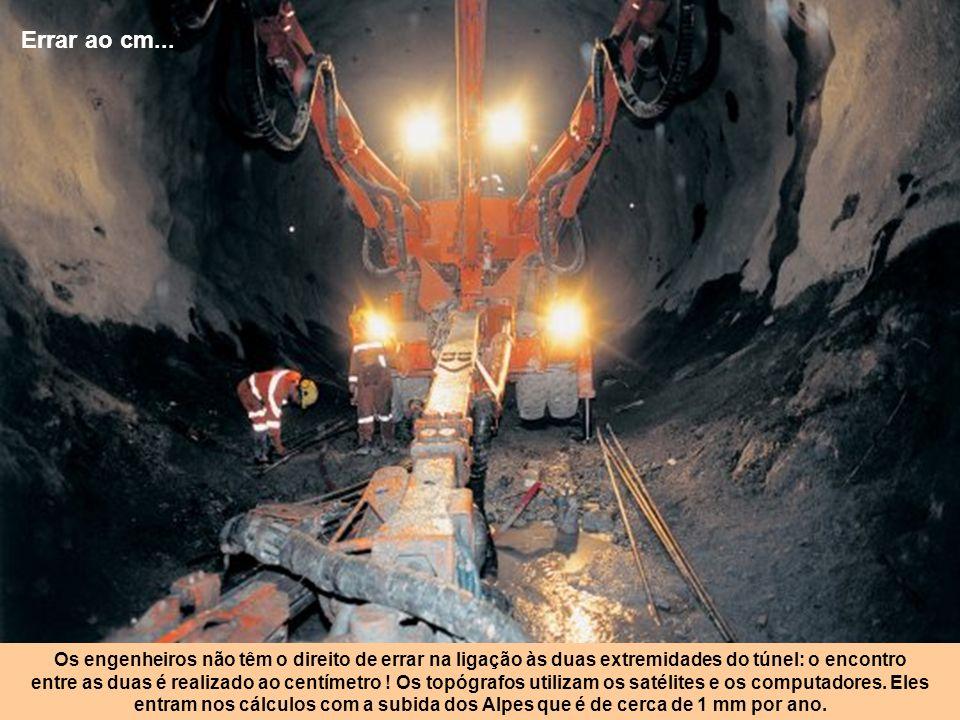 Errar ao cm... Os engenheiros não têm o direito de errar na ligação às duas extremidades do túnel: o encontro.