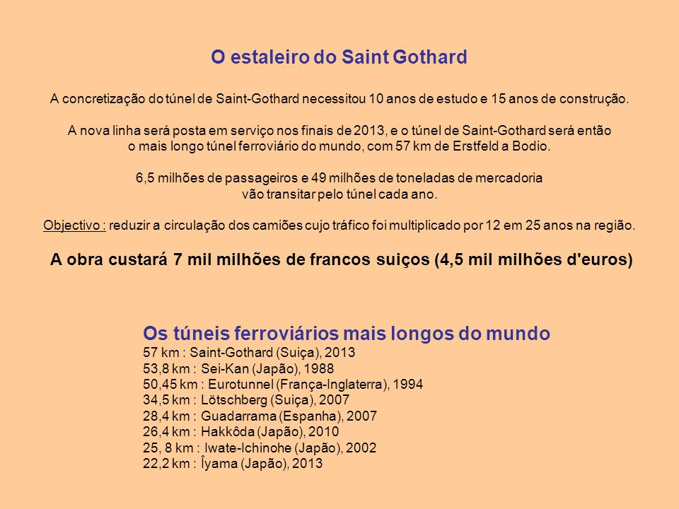 O estaleiro do Saint Gothard