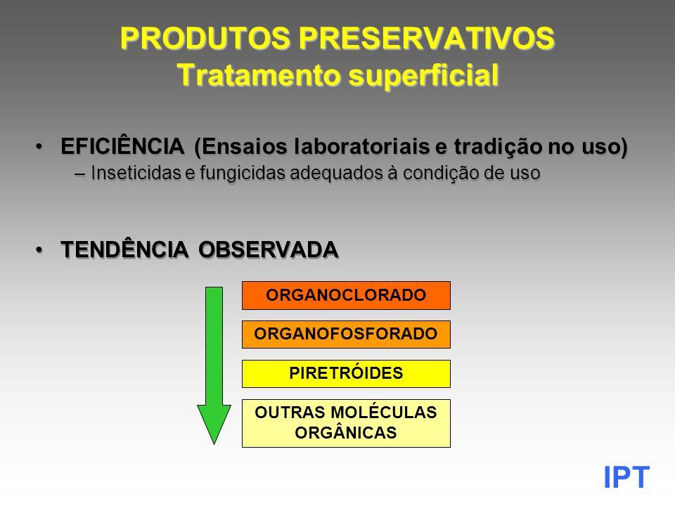 PRODUTOS PRESERVATIVOS Tratamento superficial