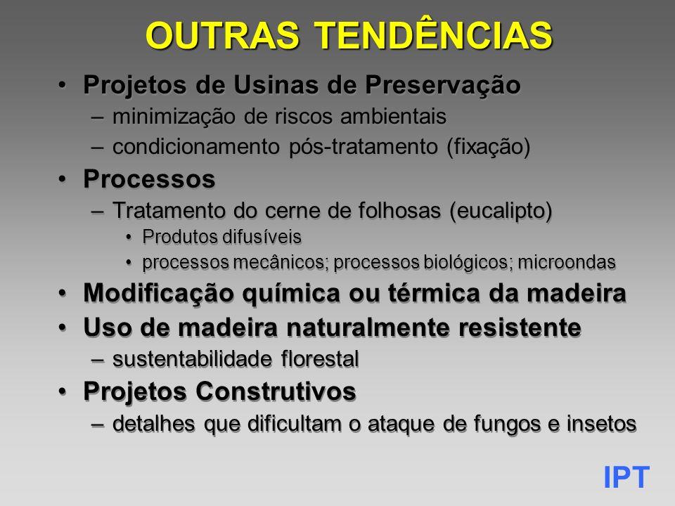 OUTRAS TENDÊNCIAS Projetos de Usinas de Preservação Processos