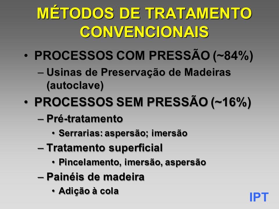 MÉTODOS DE TRATAMENTO CONVENCIONAIS