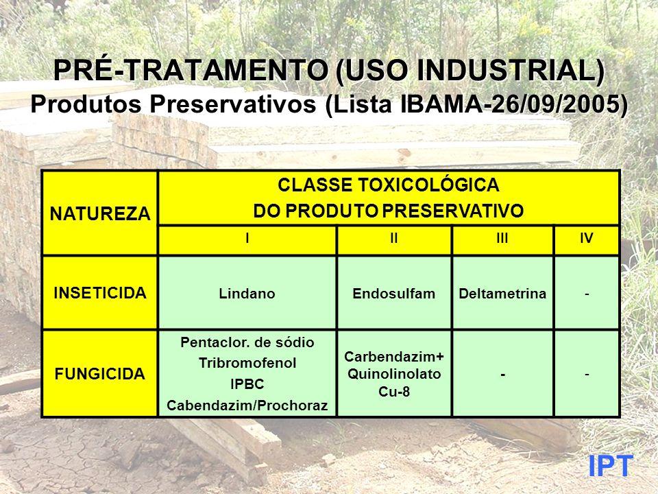 PRÉ-TRATAMENTO (USO INDUSTRIAL) Produtos Preservativos (Lista IBAMA-26/09/2005)