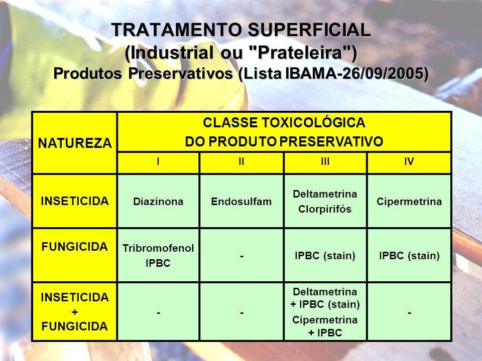 TRATAMENTO SUPERFICIAL (Industrial ou Prateleira ) Produtos Preservativos (Lista IBAMA-26/09/2005)