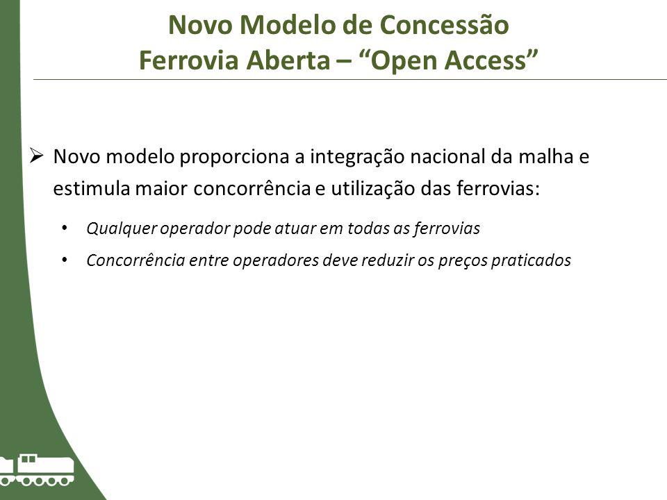 Novo Modelo de Concessão Ferrovia Aberta – Open Access