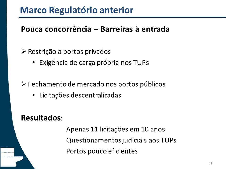 Marco Regulatório anterior