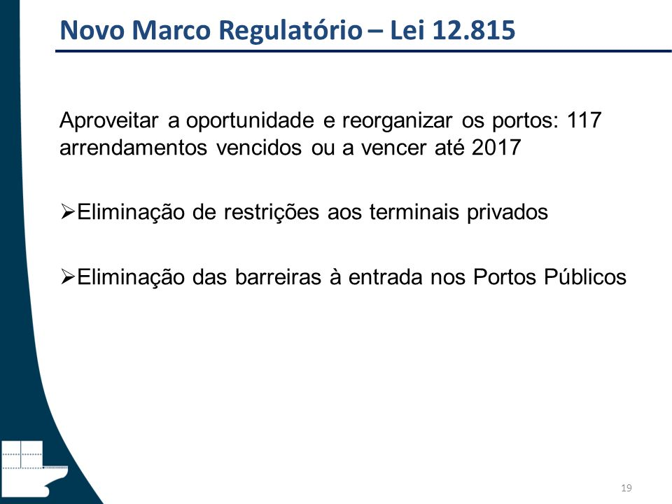 Novo Marco Regulatório – Lei 12.815