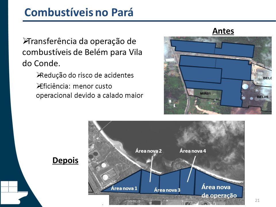 Combustíveis no Pará Antes