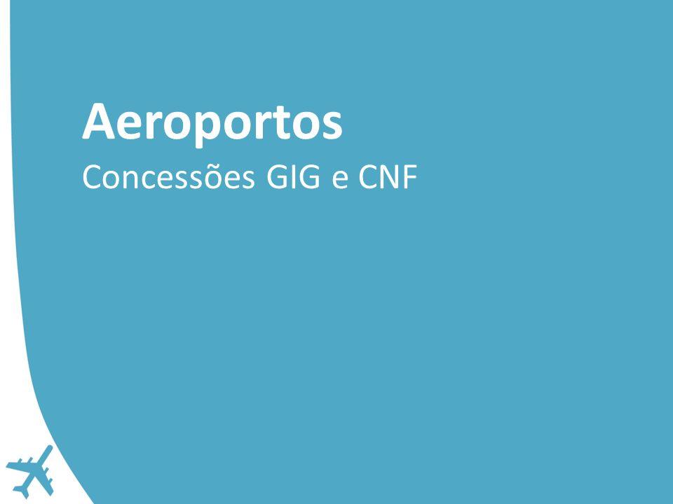 Aeroportos Concessões GIG e CNF