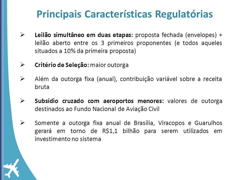 Principais Características Regulatórias