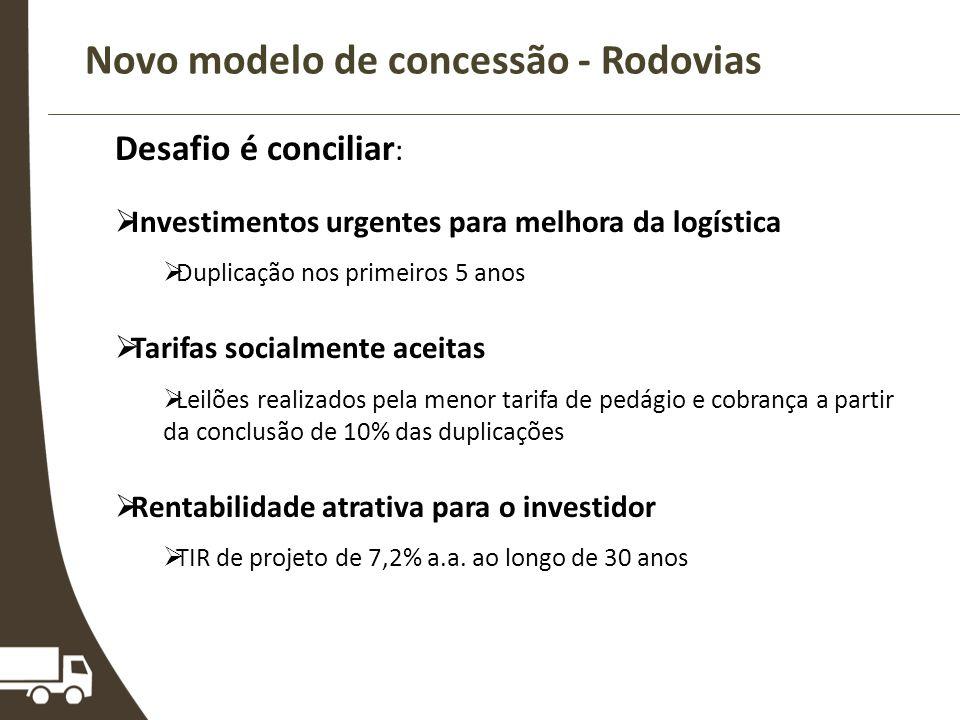 Novo modelo de concessão - Rodovias