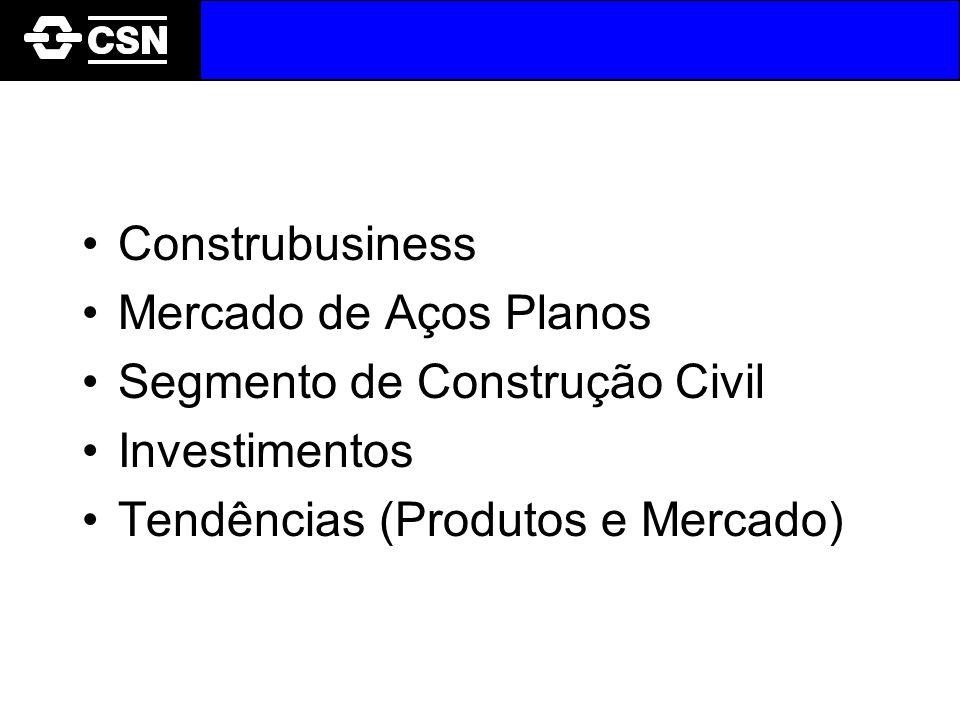 Construbusiness Mercado de Aços Planos. Segmento de Construção Civil.