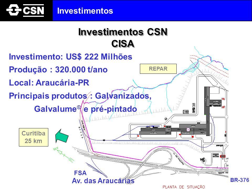 Investimentos CSN CISA