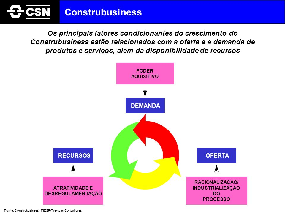 Construbusiness