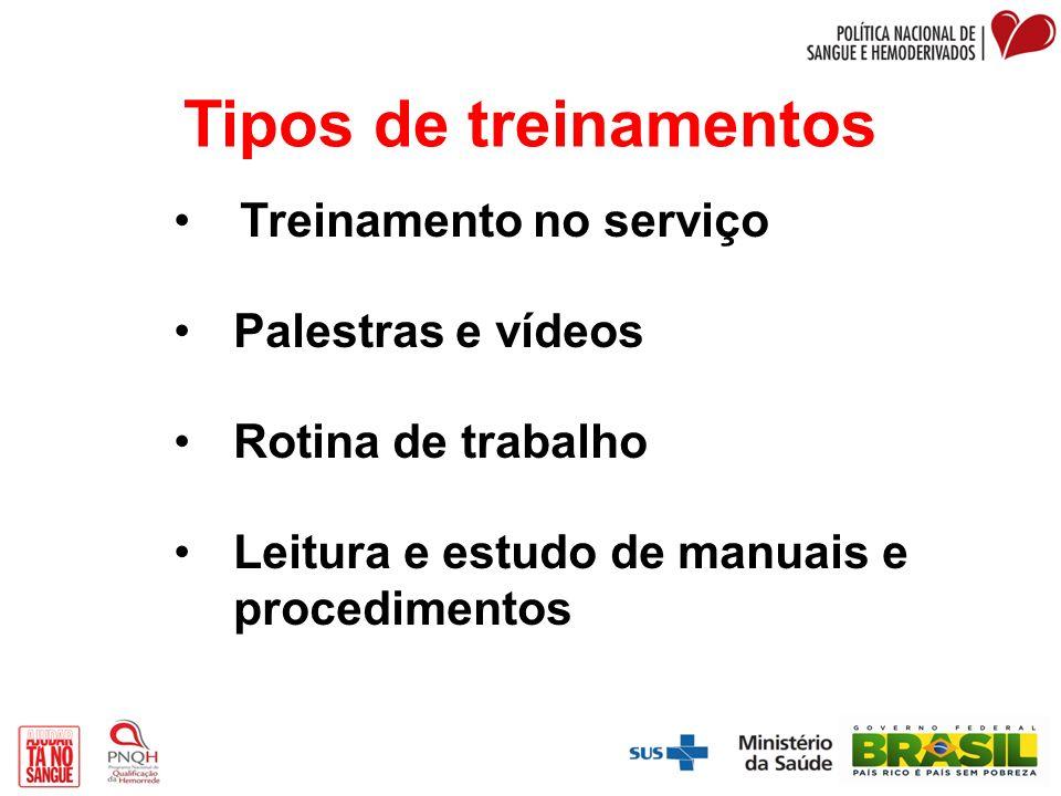 Tipos de treinamentos Treinamento no serviço Palestras e vídeos