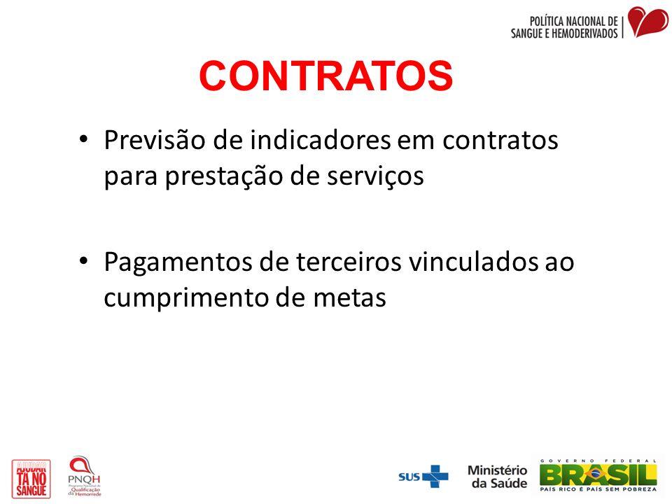 CONTRATOSPrevisão de indicadores em contratos para prestação de serviços.