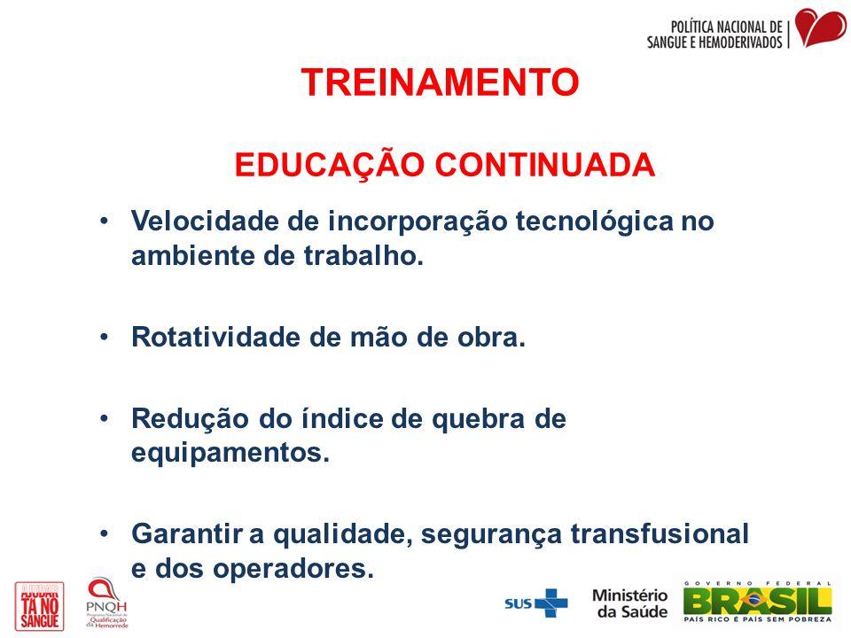 TREINAMENTO EDUCAÇÃO CONTINUADA